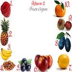 Rebus fructe si legume: zmeura, ananas, banane, stafide, coacaze, nectarine, lamaie, prune, sfecla, mandarina
