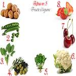 Rebus fructe si legume: nuci, mazare, spanac, masline, gulie, conopida, cirese, capsuni